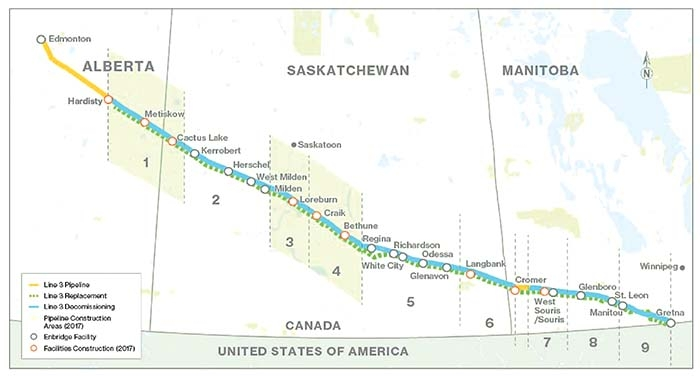 Enbridge started work on Spreads 1, 3, and 4 of the Line 3 replacement project last year. It has now announced that OJ Pipelines has been given the contract for Spread 2 in western Saskatchewan, and Banister has been given the contract for Spreads 5 and 6 in eastern Saskatchewan and western Manitoba as far as Cromer.