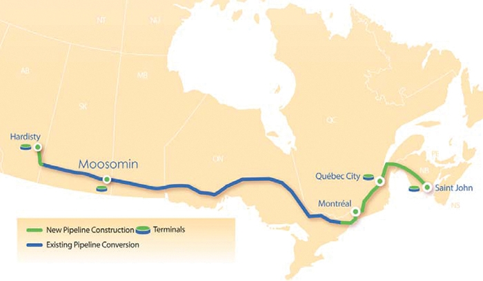The plan for Energy East, which included a major component at Moosomin, was abandoned by TransCanada after the federal goverment changed the rules for approval