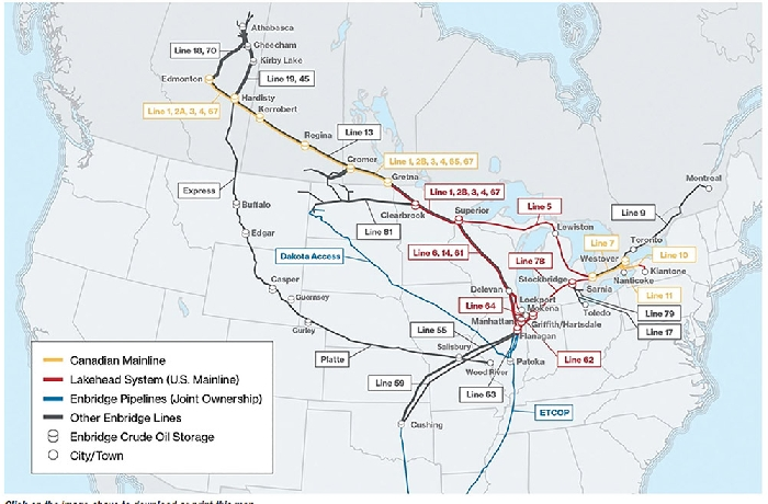 With more than 13,800 kilometers (nearly 8,600 miles) of active pipe, Enbridge's Mainline pipeline network has the capacity to transport 2.85 million barrels a day of light and heavy crude oil from Edmonton and across the Canadian Prairies to the U.S. Midwest and Ontario.