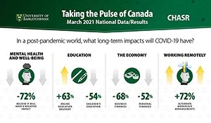 Canadians expect some positive impacts of pandemic